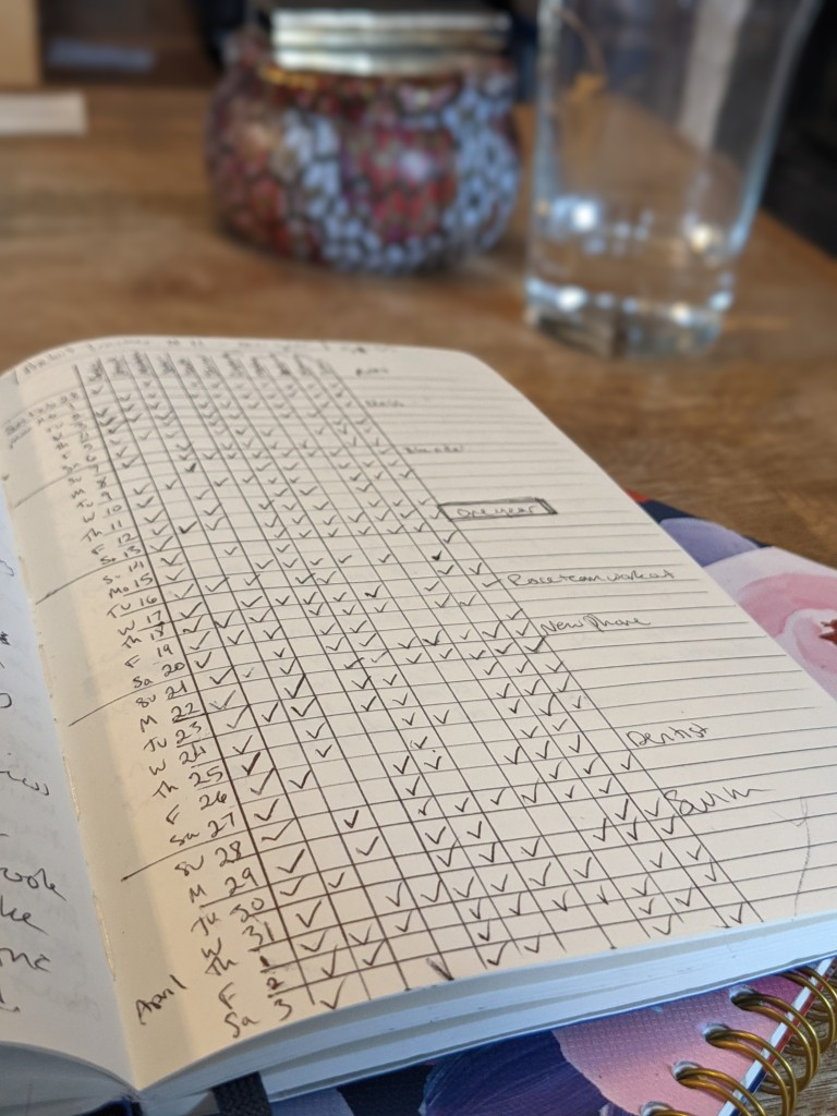 A filled in habit tracker on a coffee table